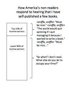 Quick non-reader chart